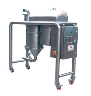 All About Conical Mill