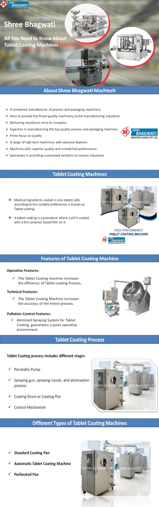 All you need to know about tablet coating machines