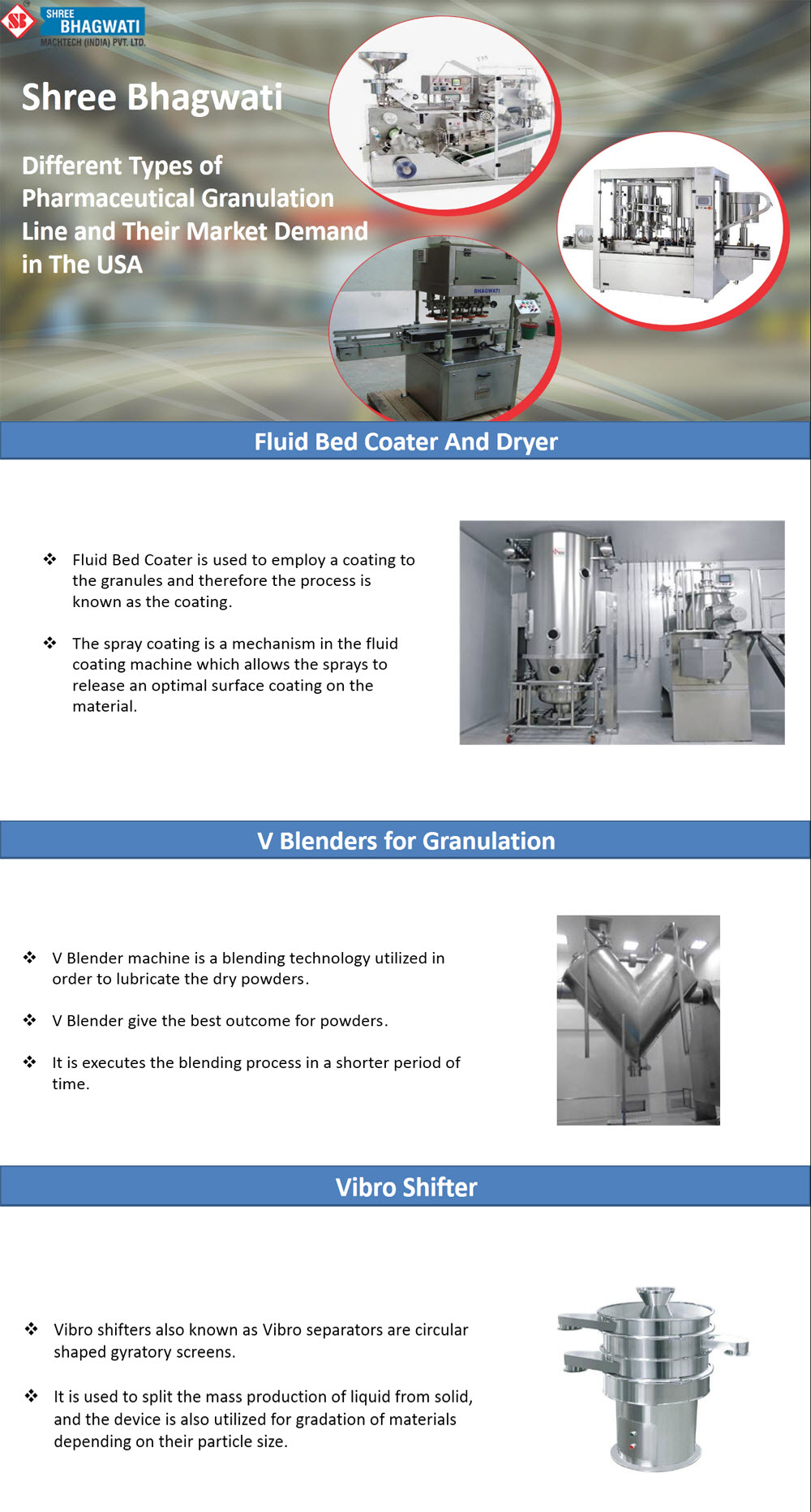 Different Types of Pharmaceutical Granulation Line and Their Market Demand in The USA
