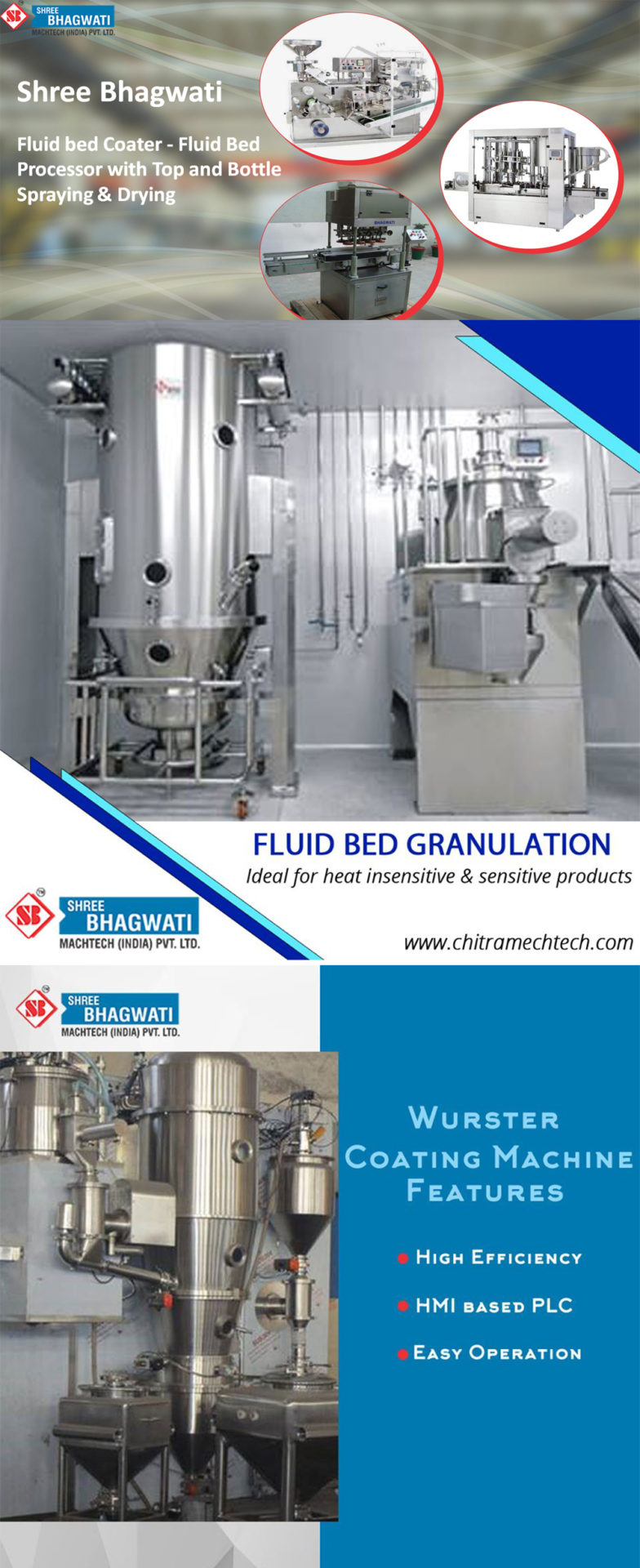 Fluid bed Coater - Fluid Bed Processor with Top and Bottle Spraying & Drying