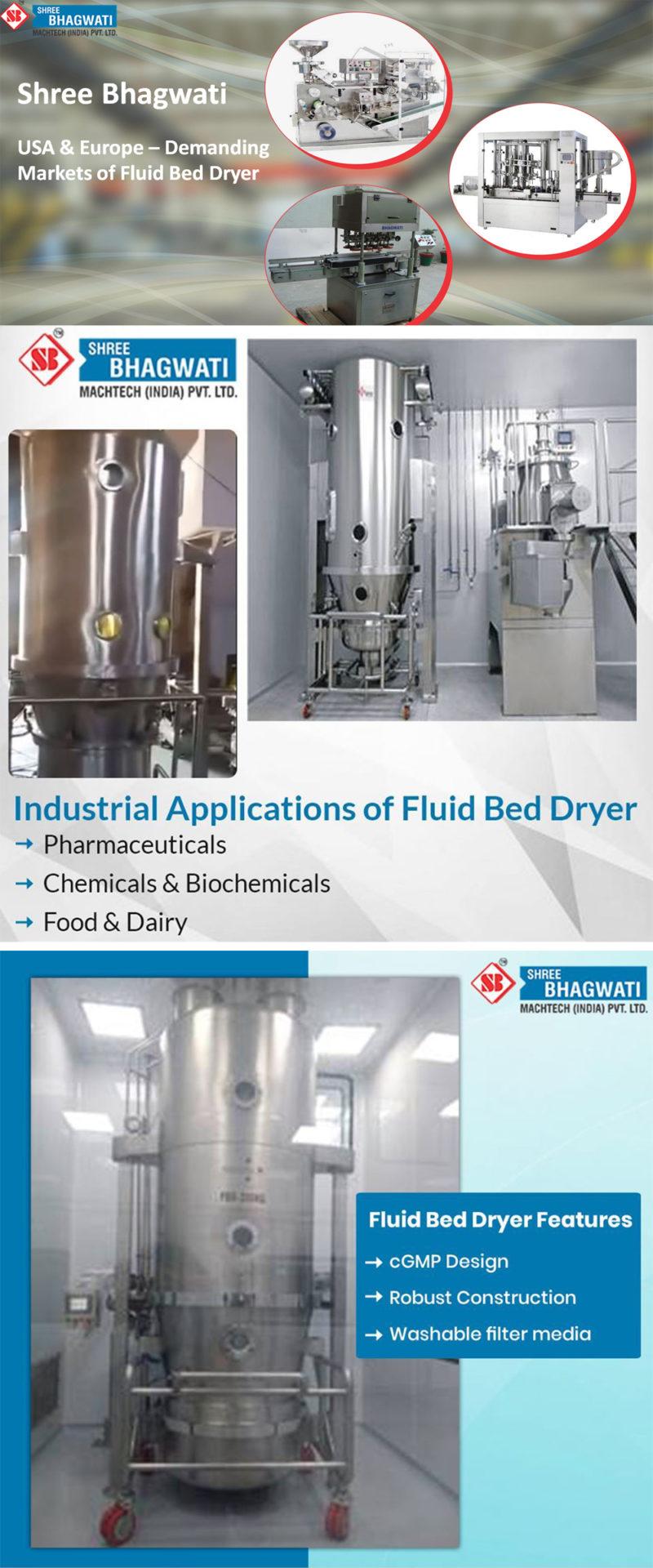 USA & Europe – Demanding Markets of Fluid Bed Dryer